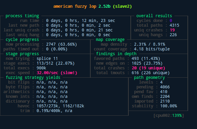 Fuzzing projects with american fuzzy lop (AFL)